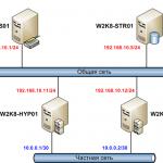 Как из командной строки настроить Hyper-V Server 2008 R2 Failover Cluster-1 часть