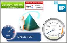 В помощь сетевику — 2ip.ru. Внешние сетевые утилиты системного администратора 2 часть
