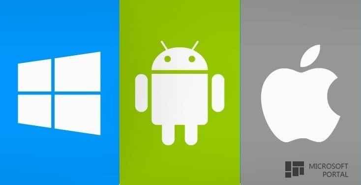 Windows больше не является доминирующей платформой