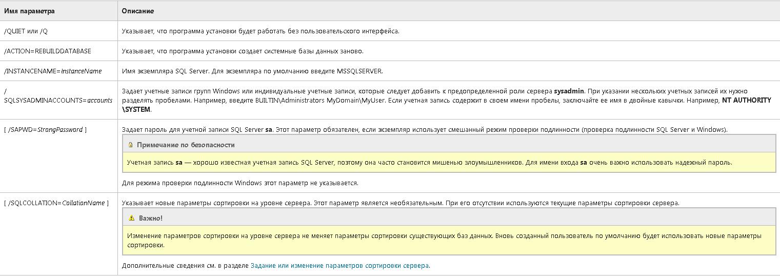Ошибка при проверке SQL в SCCM 2012 R2. Как сменить collation для master base2