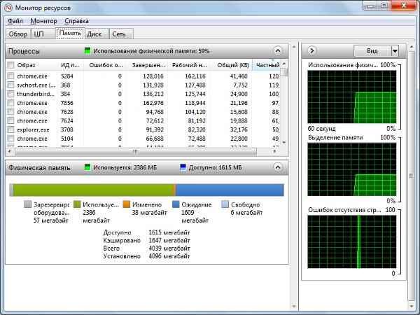 Windows 7 использует не всю память. Как исправить-03