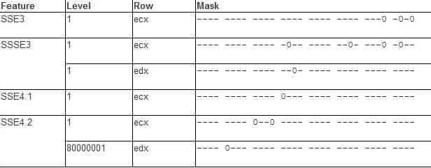 Как включить EVC (Enhanced vMotion Compatibility) в vMware Esxi 5.x.x-01