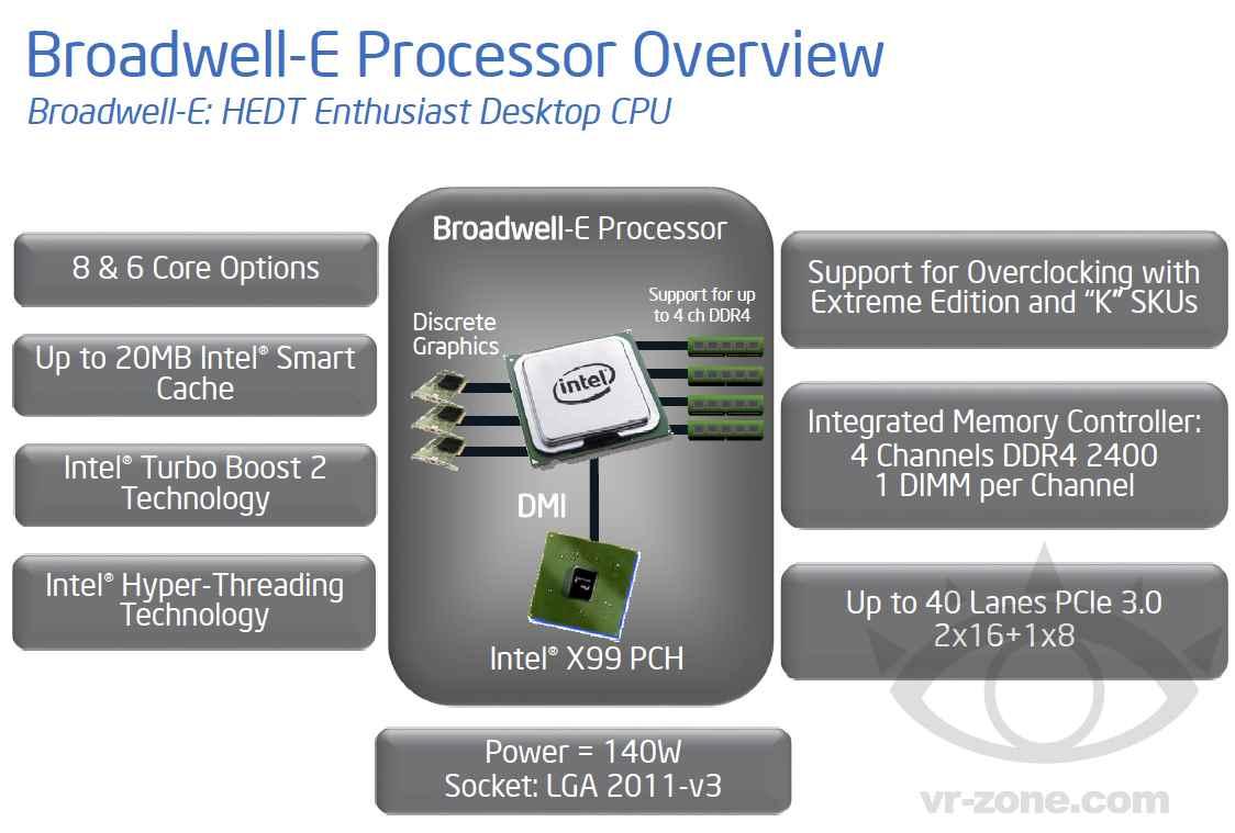 Производство процессоров Broadwell-E ожидается в 2016 году