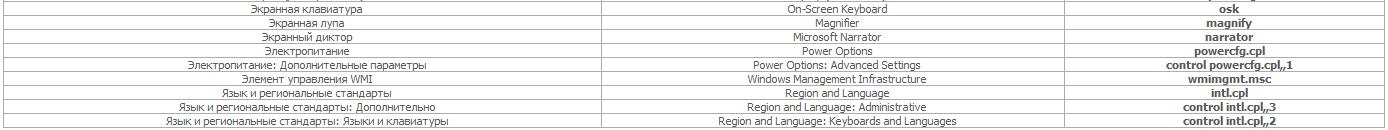 Список приложений Windows, запускаемых через Пуск-Выполнить3