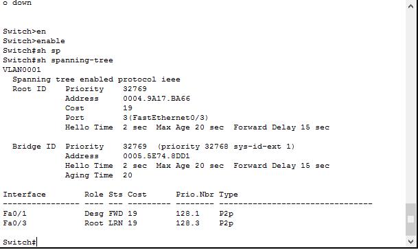 Что такое и как настроить протокол STP (Spanning Tree Protocol) в Cisco-06