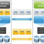 Как организовать катастрофоустойчивую инфраструктура на базе VMware SRM-2 часть