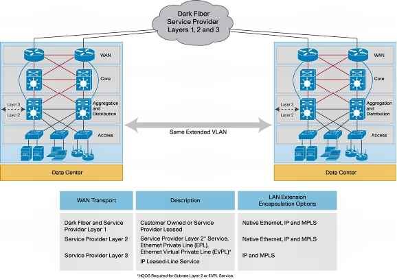 Как организовать катастрофоустойчивую инфраструктура на базе VMware SRM-2 часть-04