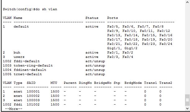 Как создать и настроить vlan в Cisco на примере Cisco 2960+48TC-S15