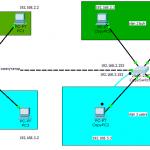 Как создать и настроить trunk порты в Cisco для соединения коммутаторов на примере Cisco 2960+48TC-S