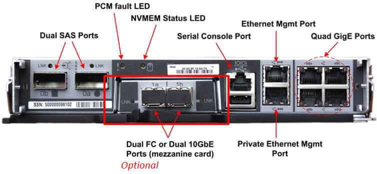 Как выглядит NetApp FAS2240-08