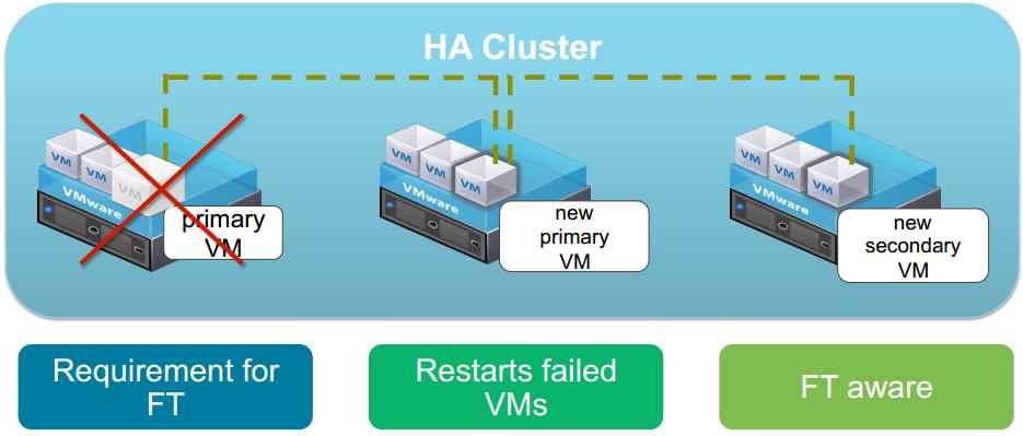 Новые возможности VMware vSphere 6-02