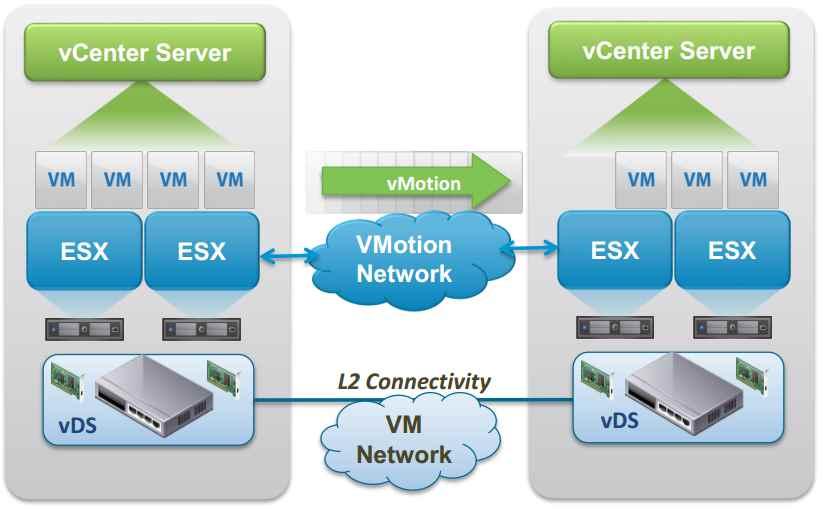 Новые возможности VMware vSphere 6-03