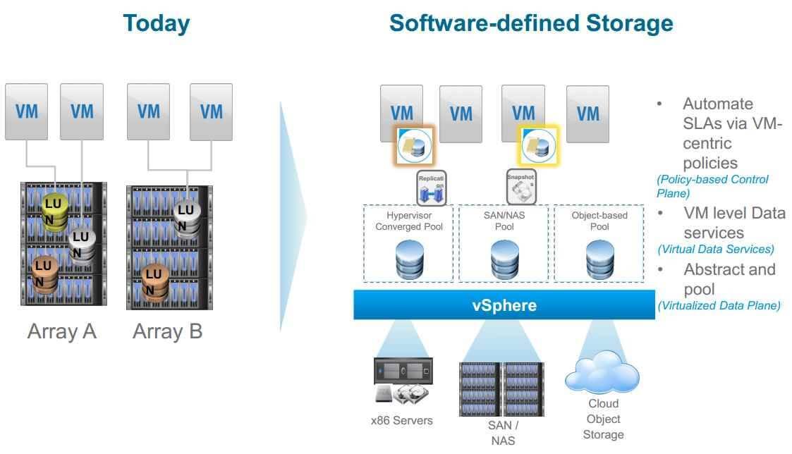 Nas Vmware Appliance - softmorearc