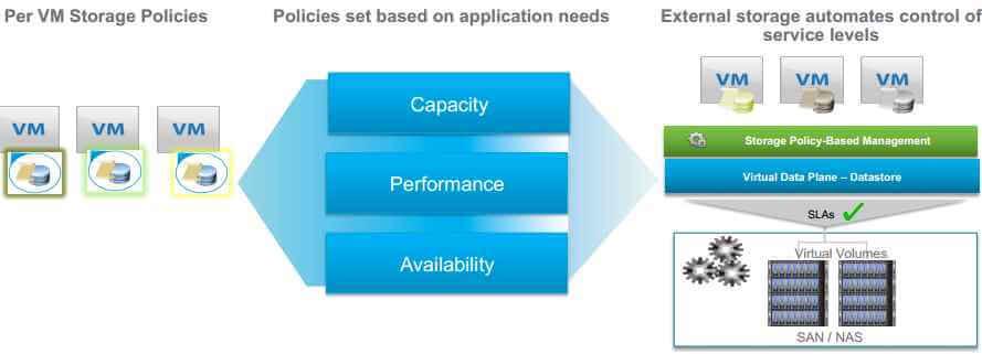 Новые возможности VMware vSphere 6-05