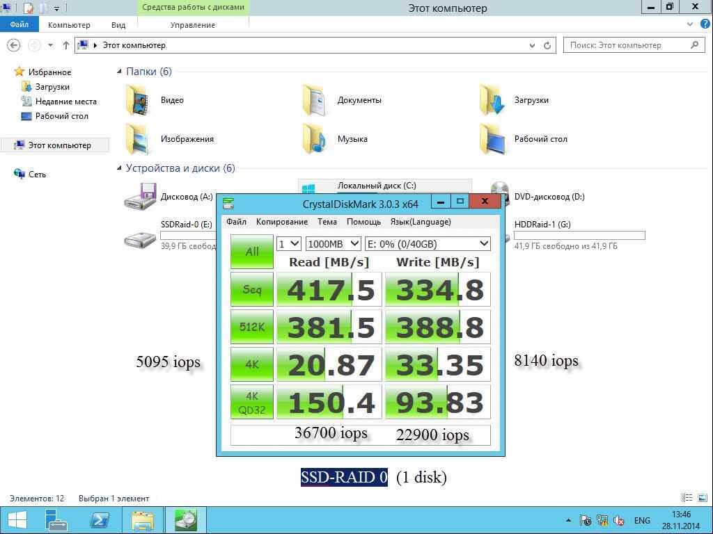 SSD-RAID 0