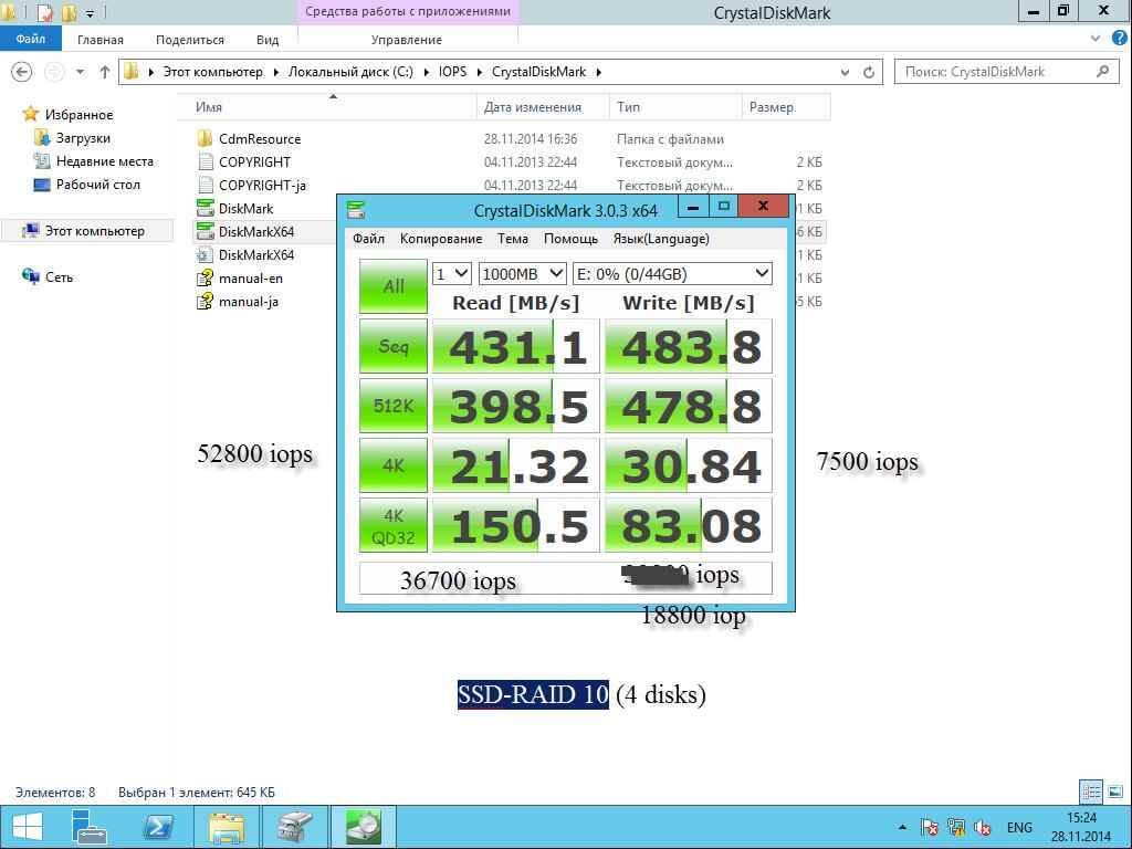 SSD-RAID 10