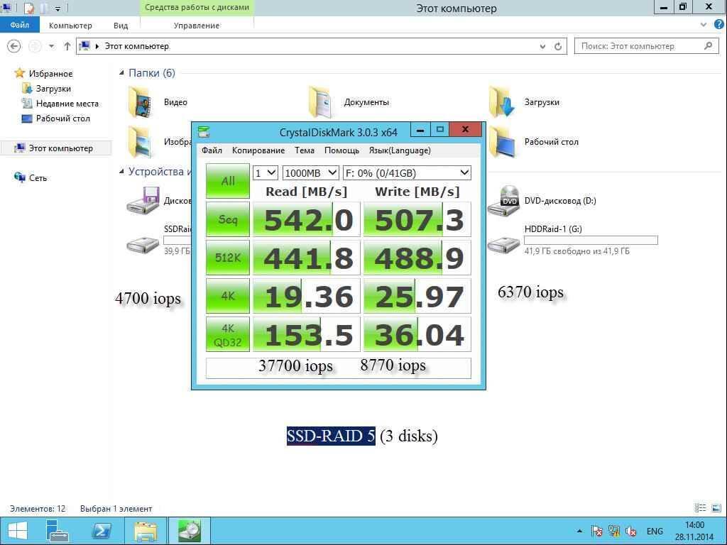 SSD-RAID 5