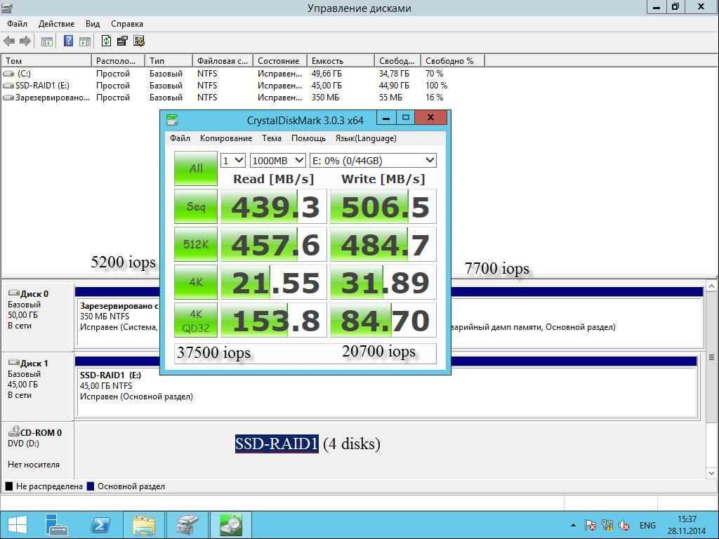 SSD-RAID1