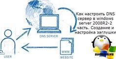 dns заглушка Windows server 2008 r2