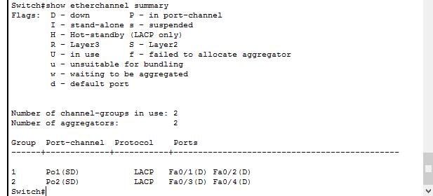 Что такое и как настроить Link Aggregation Control Protocol (LACP) на примере Cisco-14
