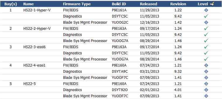 Как обновить вручную биос на блейдах (Серверах) HP на примере HS22 7871H2G-16