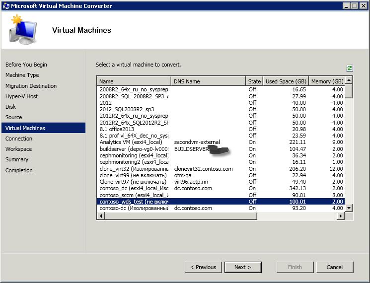 Как сконвертировать виртуальную машину ESXI 5.5 (vmdk) в Hyper-V (vhdx) с помощью Virtual Machine Converter 3.1-09