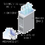 Как создать виртуальную машину в vCenter и ESXI 5.x.x