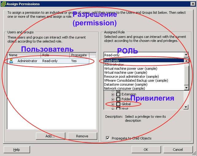 Описание ролей и их права в ESXI 5.x.x