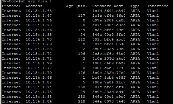 Как посмотреть arp таблицу в Cisco-02