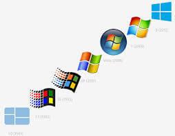 Как включить отображение системных файлов в Windows