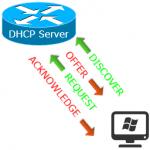 Как настроить DHCP сервер в Cisco