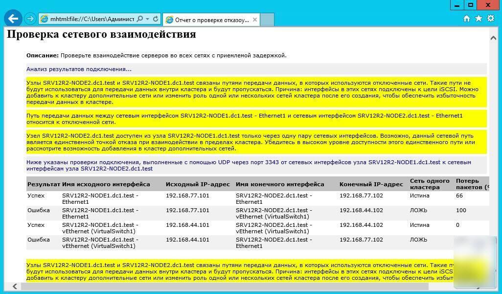 Как настроить отказоустойчивый кластер Hyper-V в Windows Server 2012 R2-14