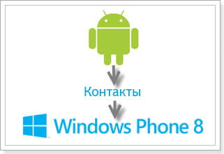 Как перенести контакты с Android на Windows Phone-01
