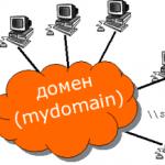 Как разрешить RDP для пользователя не администратора домена на контроллере домена