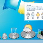 Как установить возможности рабочего стола в Windows Server 2012 R2