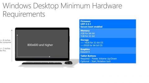 Какие аппаратные требования Windows 10