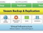 Настройка Veeam Backup & Replication 7: 2 часть. Добавление сервера виртуальной инфраструктуры vMware