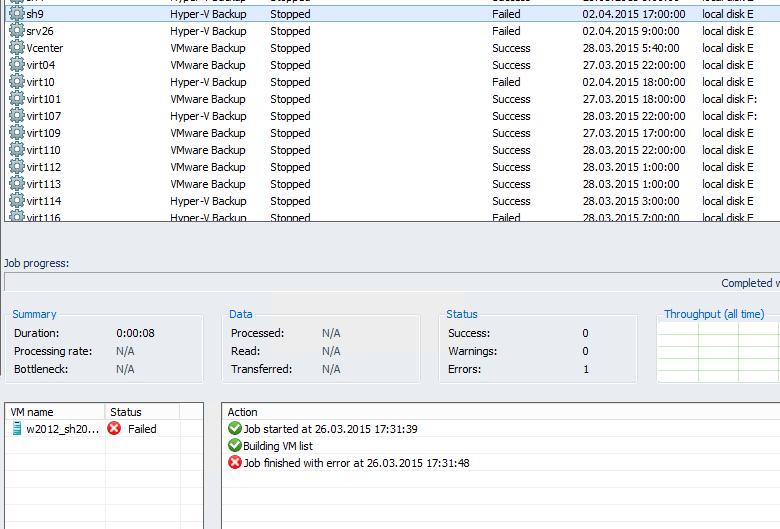 Ошибка Job finished with error at в Veeam Backup & Replication 7-02