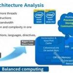 72-ядерный сопроцессор Xeon Phi от Intel