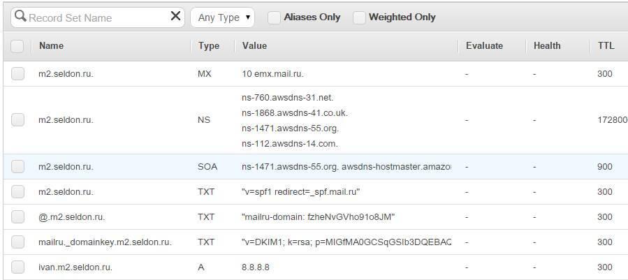 Как настроить почту mai.ru для бизнеса на Amazon-15