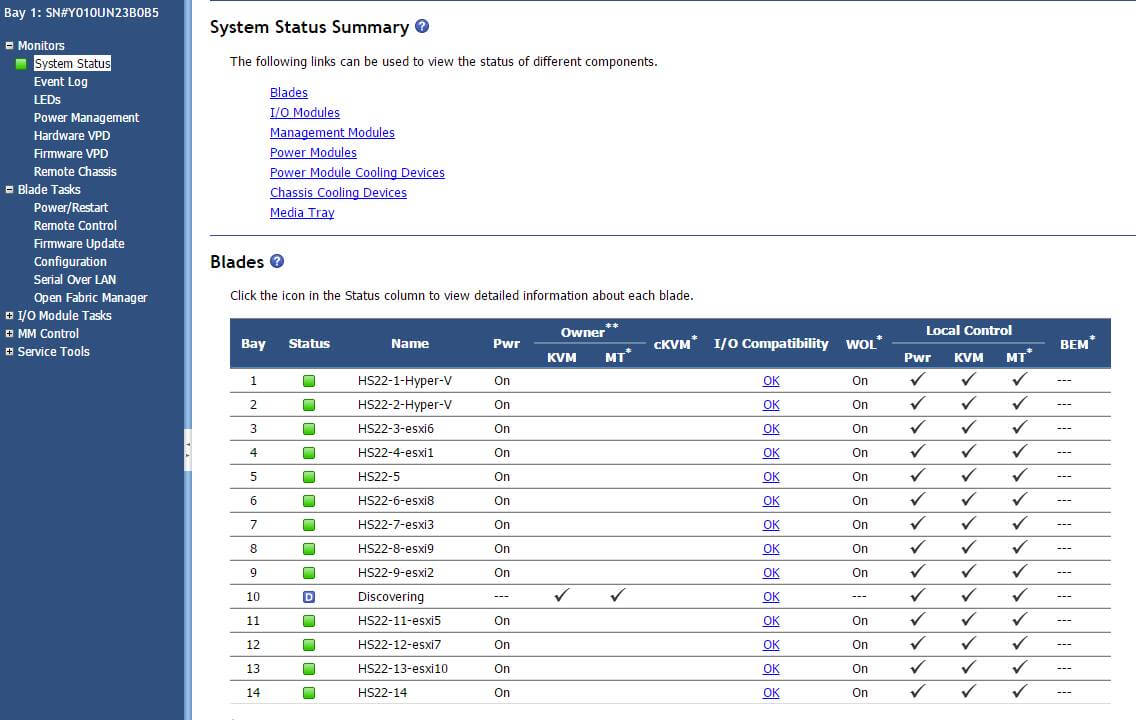 Как обновить все прошивки на IBM Blade HS22-10