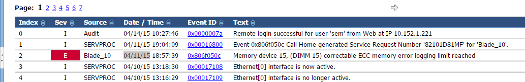 Ошибка Correctable ECC memory error logging limit reached на IBM HS22-2