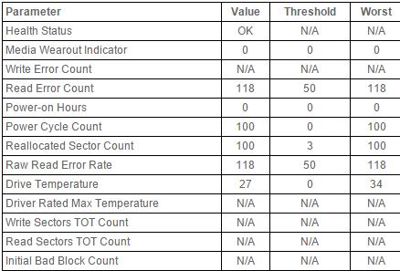 Как мониторить SMART дисков, SSD в RAID на ESXI 5.5-02