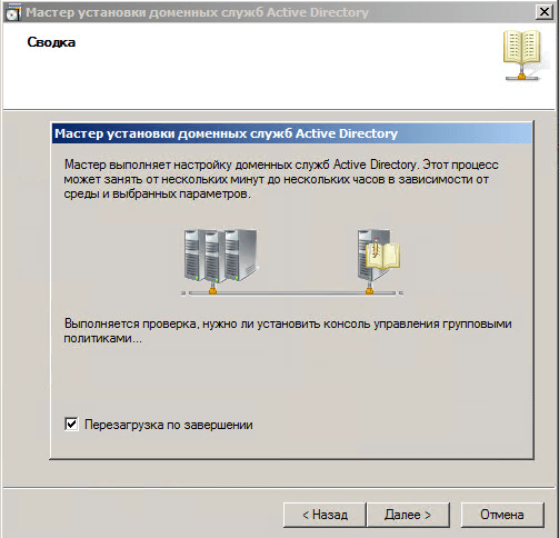 Как установить контроллер домена Active Directory Windows Server 2008R2 с помощью носителя IFM AD DS-079