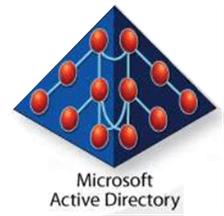 Как узнать Distinguished Name в Active Directory-01