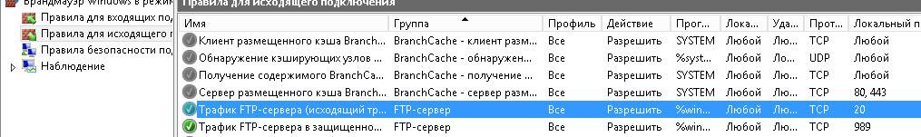 Ошибка в ходе открытия папки на FTP-сервере произошла ошибка-17