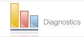 Скачать IBM Dynamic System Analysis (DSA) 9.61 (Standalone ISO) - Preboot Standalone-01