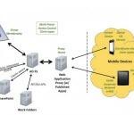 Как добавить контроллер домена с Windows Server 2012 R2 в существующий лес Active Directory Windows Server 2008 R2