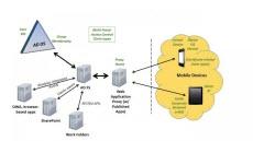 Как добавить контроллер домена с Windows Server 2012 R2 в существующий лес Active Directory Windows Server 2008 R2-00