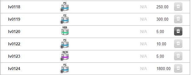 Как подключить NFS диск с Open-e 7 в VMware ESXI 5.5-04